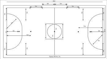 25a788038 Regras do Futsal - Futebol de Salão
